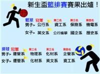 新生盃籃排賽   (圖/李又如)