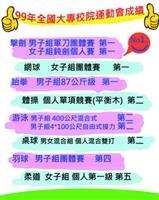 資料來源�體育室、圖�陳頤華