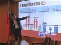 環安中心「電力大學堂」演講