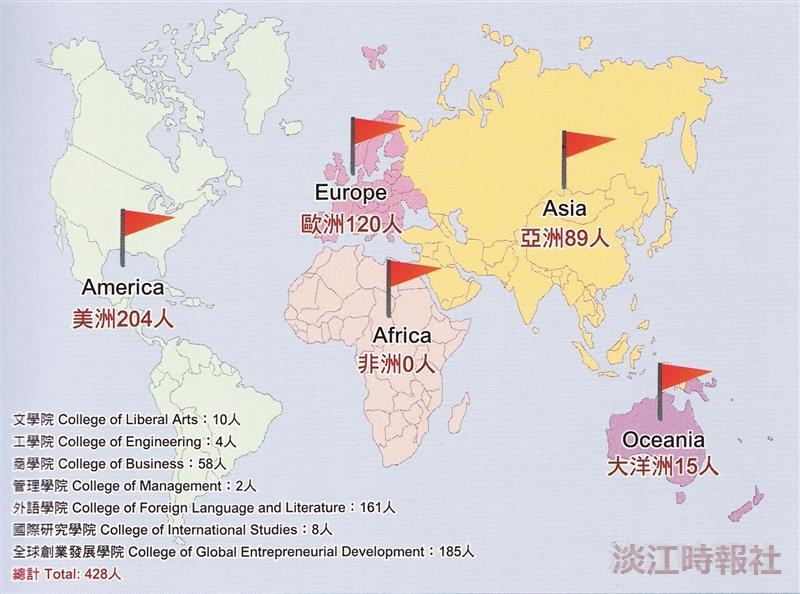100學年 本校出國留學分佈概況--圖/國際暨兩岸事務處提供