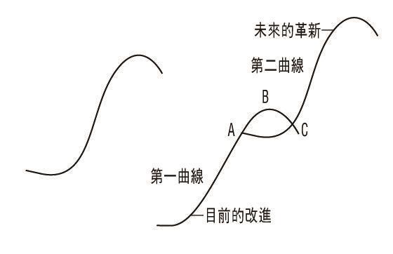 張建邦創辦人與淡江波段發展特刊
