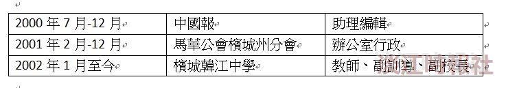 【寰宇職說】巫曉薇