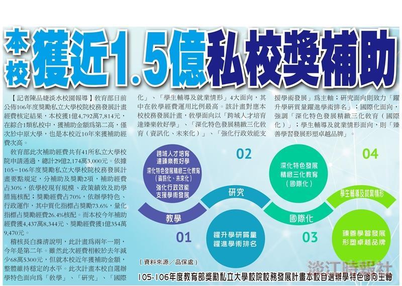 本校獲近1.5億私校獎補助