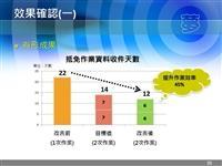 淡江品管圈競賽獲獎圈 第1名:圈夢 精進學分抵免作業 效率提升45%