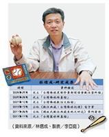 【淡江學術圈】學術研究人員專題報導─林信成以Wiki典藏運動文化貟資產