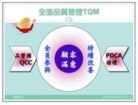 全面品質管理TQM