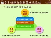 研發與創新策略及流程