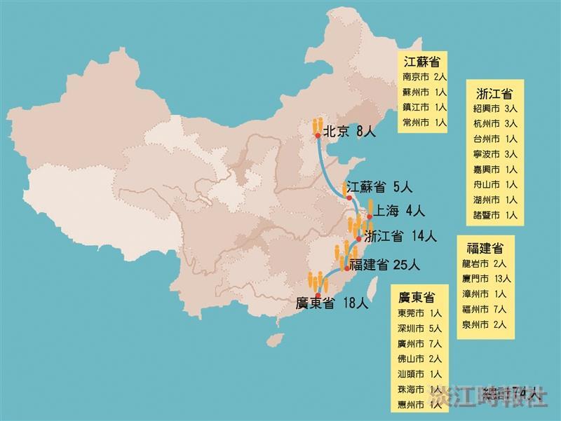 100學年本校學士學位陸生省籍分布(圖/翁培軒)