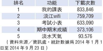 新生照過來 i上淡江生活