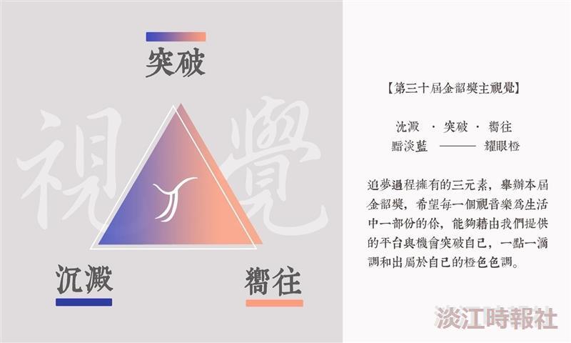 第三十屆淡江大學金韶獎海報
