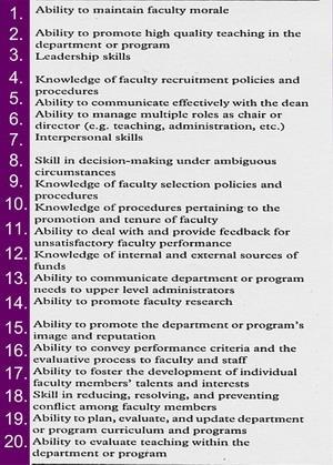 系所主管20項重要KSA(表二)