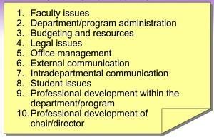 系所主管10項任務(表一)