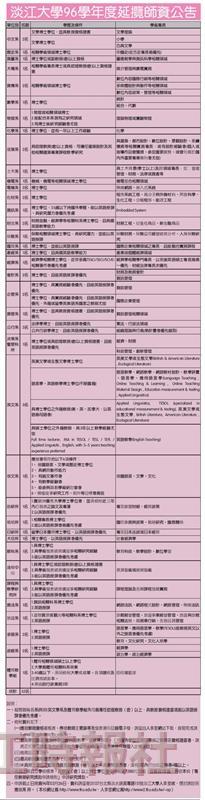 淡江大學96學年度延攬師資公告