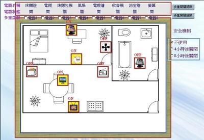 i-home家電控制系統使用圖形介面,螢幕上顯示的電器完全符合實際狀況和位置,可設定啟動和結束時間,操作簡便。