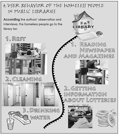 遊民上圖書館的目的是休息、清潔、飲水、閱讀書報、蒐集樂透資訊。