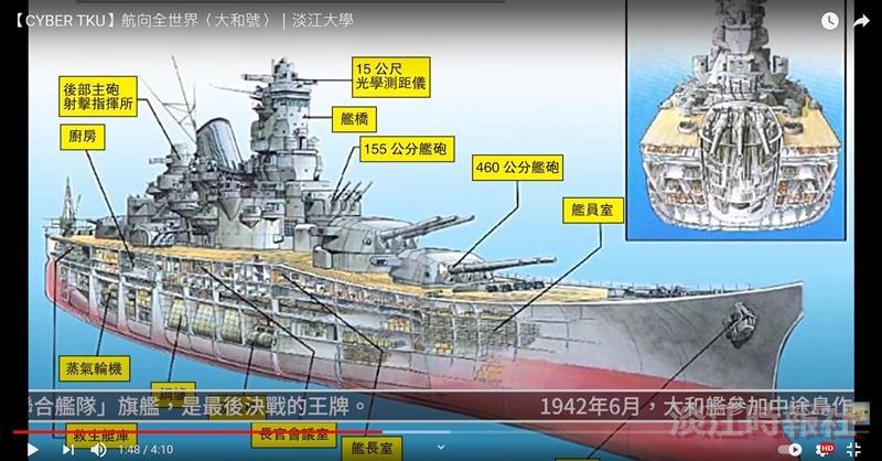 二戰時的日本希望 動漫宇宙戰艦的原型 賽博帶您一見 日本王牌戰艦・大和號