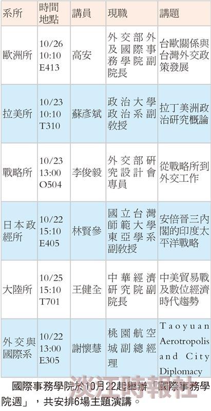 國際事務學院週 6系列演講接力