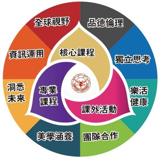 淡江新局開創與挑戰 邁入第五波之際